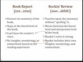 difference between essay book review